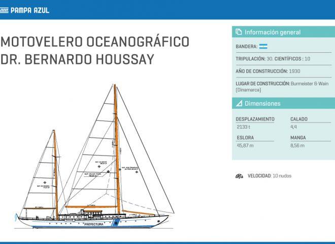 Motovelero oceanográfico «Dr. Bernando Houssay»