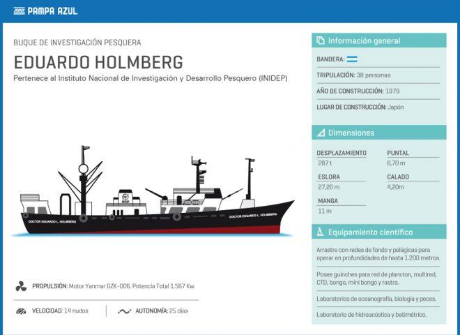 """Buque de investigación pesquera """"Eduardo Homberg"""""""