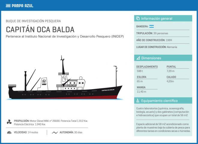 """Buque de investigación pesquera """"Capitán Oca Balda"""""""
