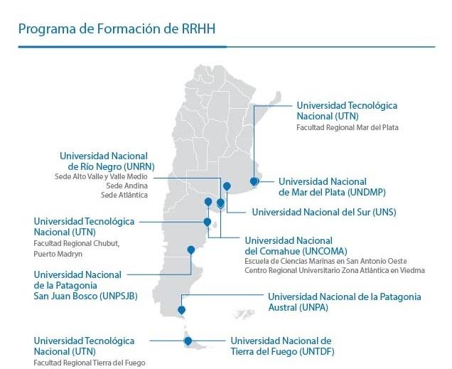 Abrió la convocatoria al Programa de formación de recursos humanos de Pampa Azul